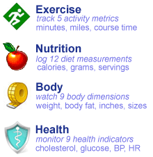 Track exercise, nutrition, body and health metrics